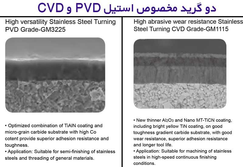 مقایسه PVD و CVD